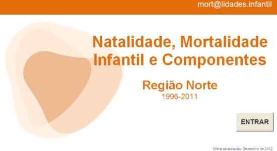 mortalidades
