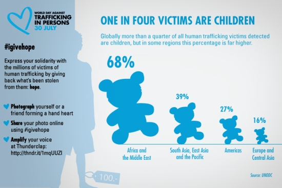 Infographic_children