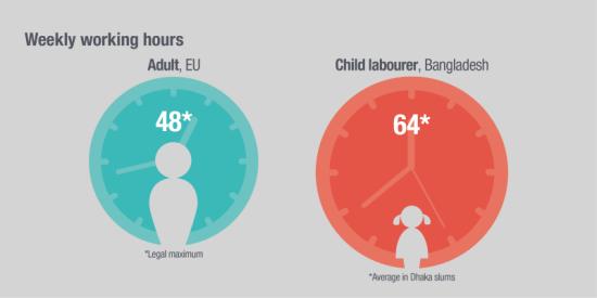 infografico_bangladesh_trabalho_infantil