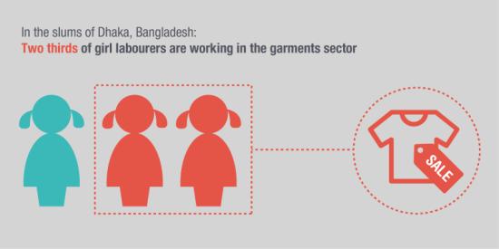 infografico_trabalho_infantil_bangladesh