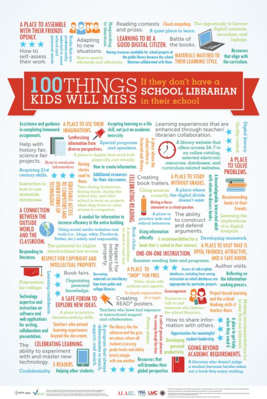 100 Coisas Para Fazer Antes Do High School: 100 Coisas Que Os Alunos Vão Perder Se Não Tiverem Um